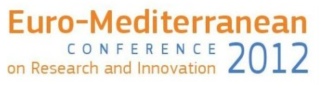 Euro-Mediterranean Conference