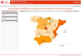 Mapa activitats CDTI