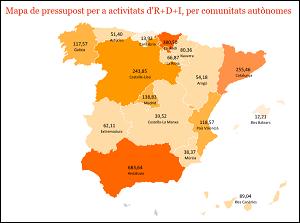 Mapa Pressupost I+D+I