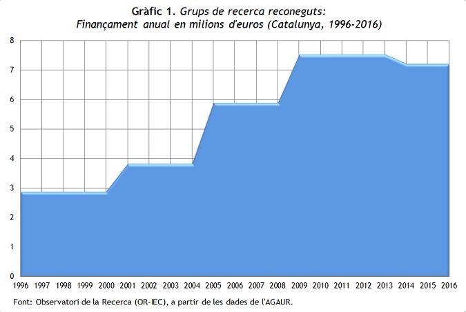 SGR 1996-2016