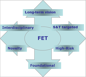 FET-Open