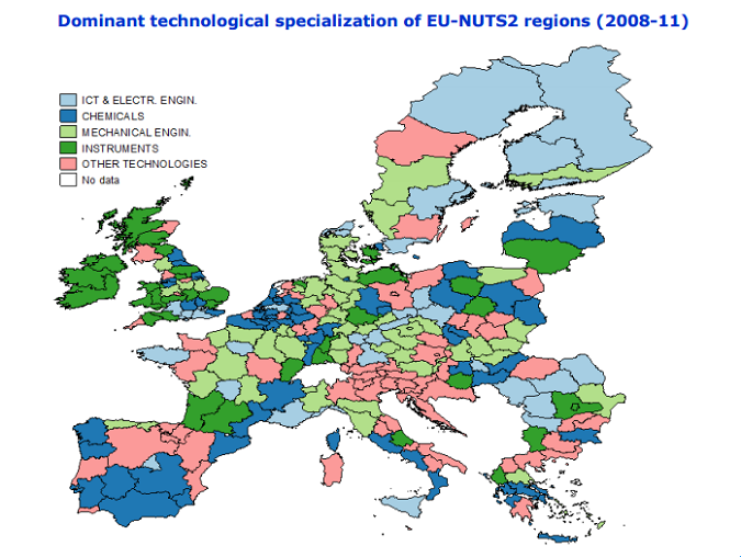 The Distribution of Technological Activities in Europe: A Regional Perspective
