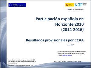 Horizon2020 (CDTI)