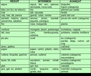 PCLvocabulari3n